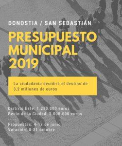 presupuesto municipal2 Los donostiarras elegirán el destino de 3.250.000 euros del Presupuesto municipal