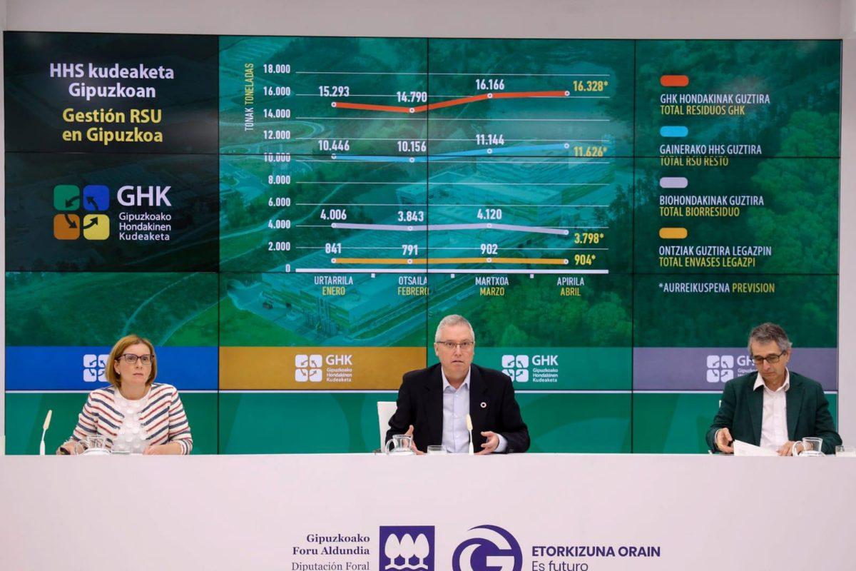 Comparecencia del presidente del Consorcio de Residuos y diputado de Medio Ambiente, José Ignacio Asensio. Foto: Diputación Foral de Gipuzkoa