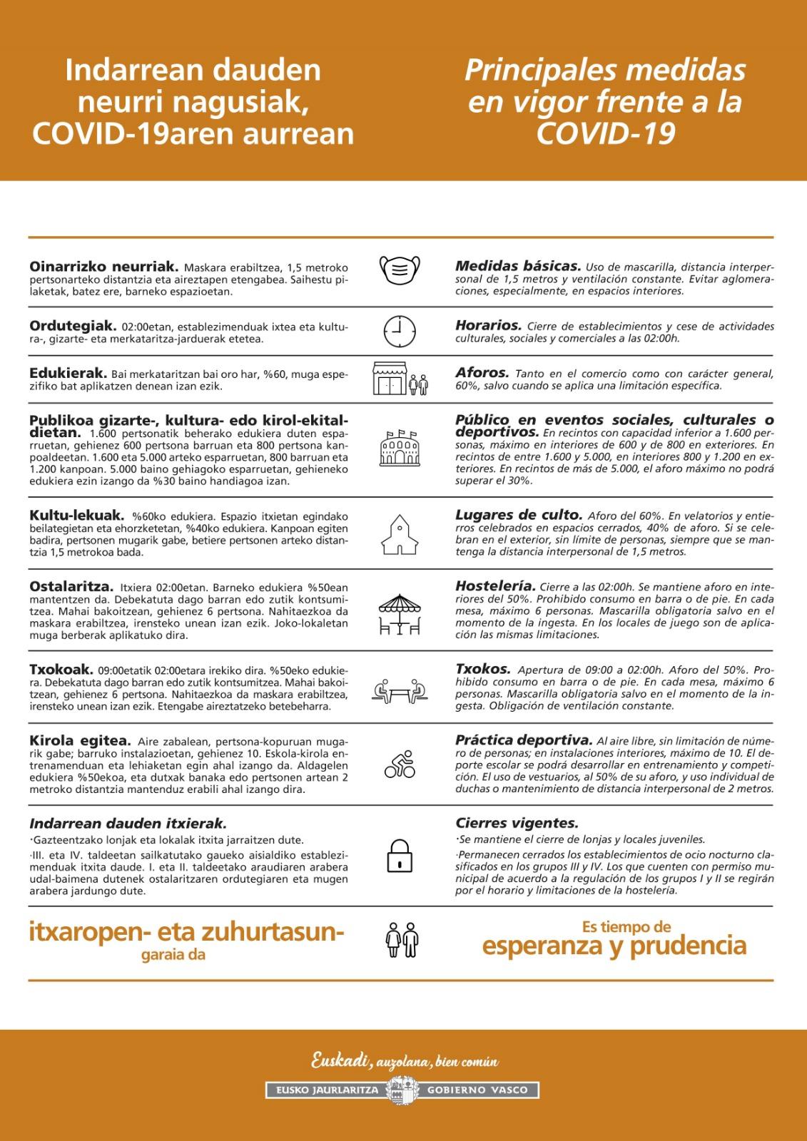 Medidas 18junio - Covid-19: La normativa en Euskadi en 43 preguntas y respuestas